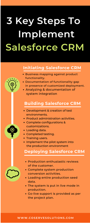 Key-steps-implement-salesforce-crm