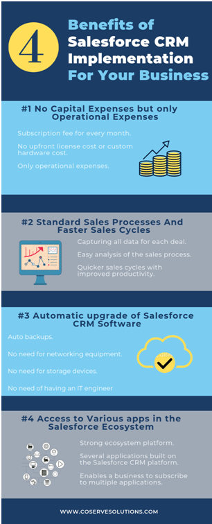 benefits-salesforce-crm-implementation