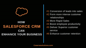salesforce-crm-leads